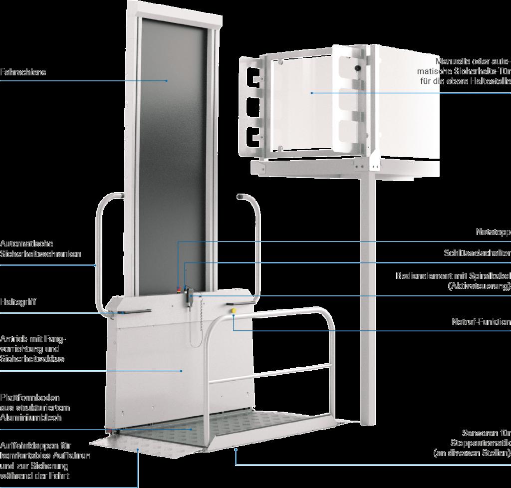 LIPPE Lift Vertikal-Plattformlift STL300 Was-ist-wo?