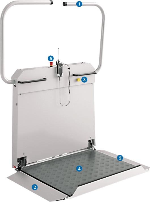 Lippe Lift Plattformlift Sicherheite