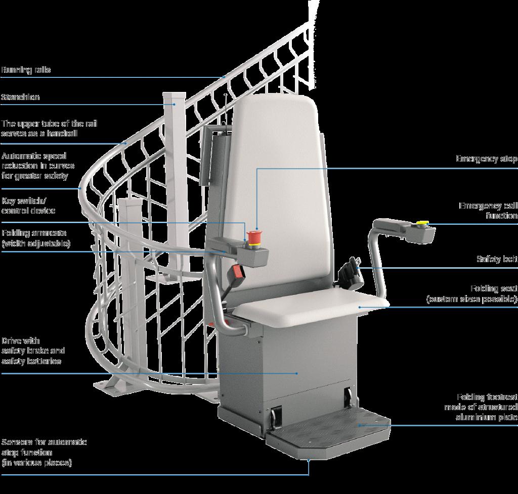 LIPPE Lift T80 chair stair lift