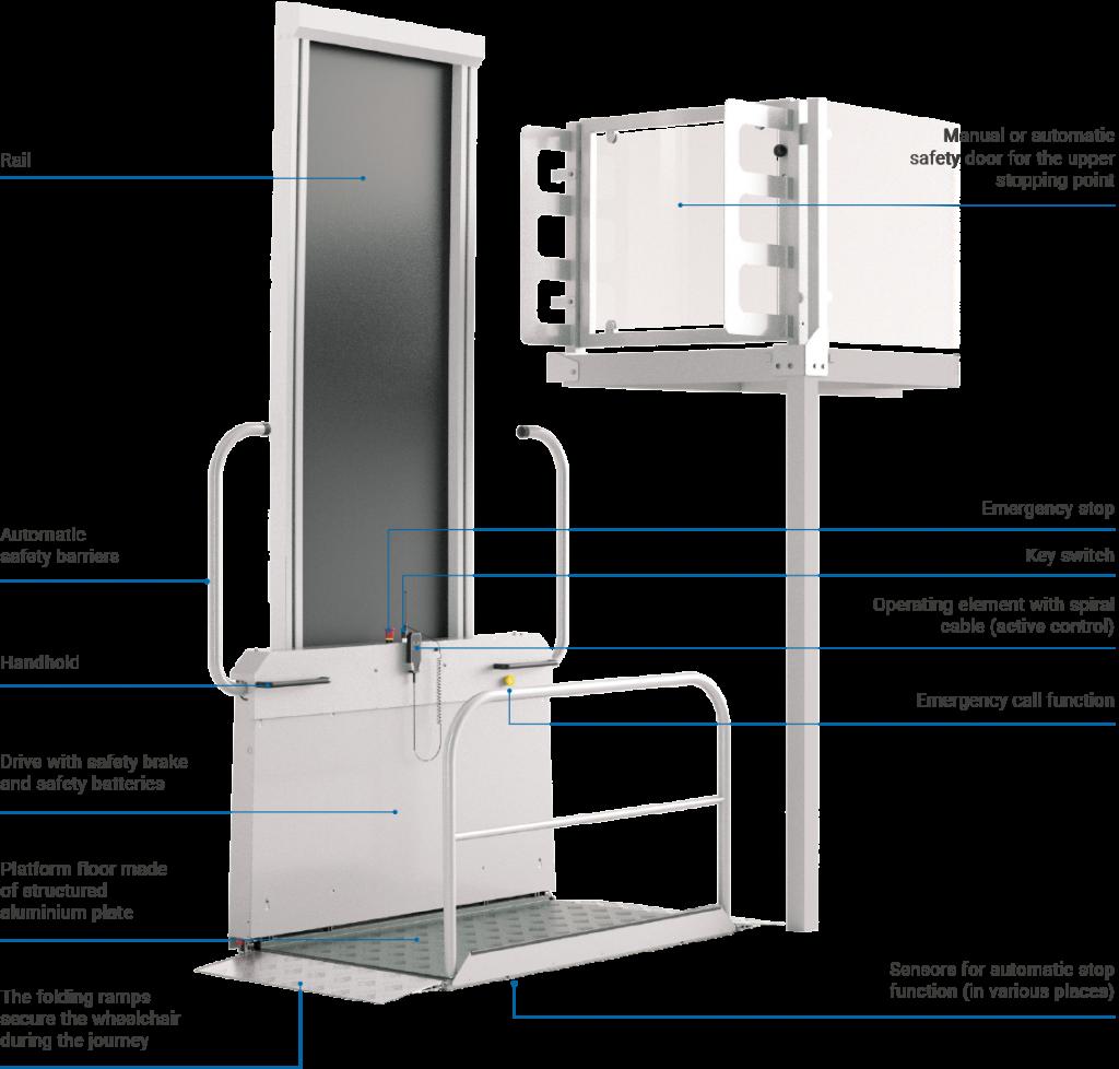 LIPPE Lift STL300 vertical platform lift